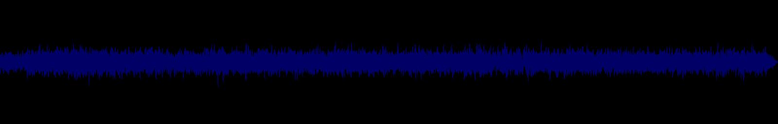 waveform of track #146697