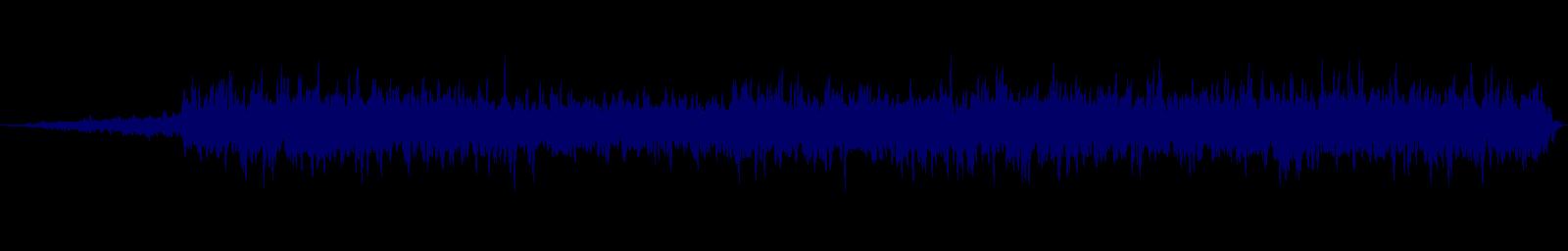 waveform of track #146699