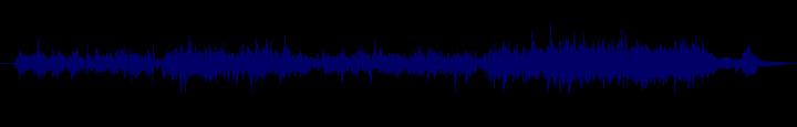 waveform of track #146770