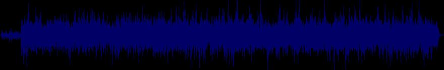 waveform of track #146786