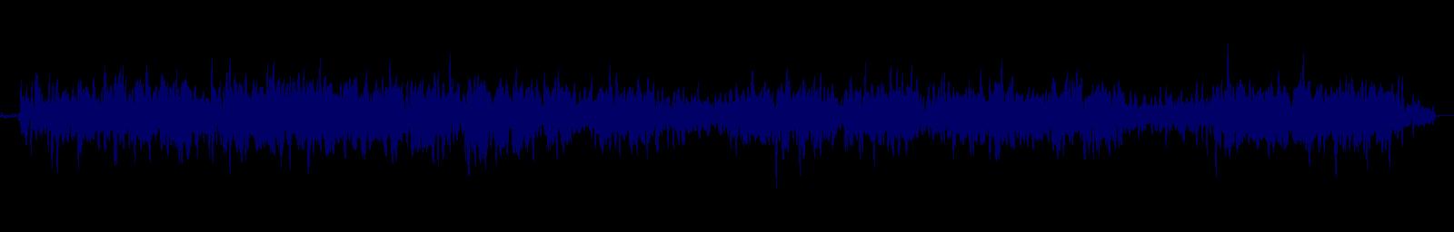 waveform of track #146787