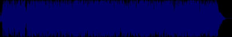 waveform of track #146794