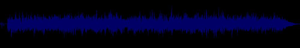waveform of track #146795