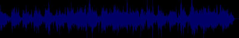 waveform of track #146808