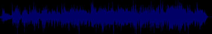 waveform of track #146827