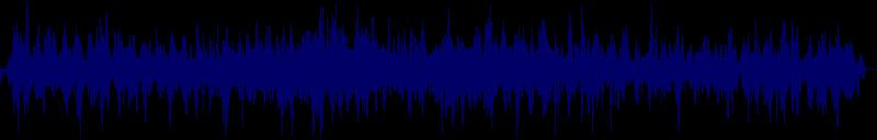 waveform of track #146987