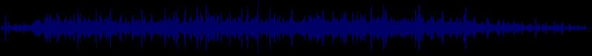 waveform of track #14704