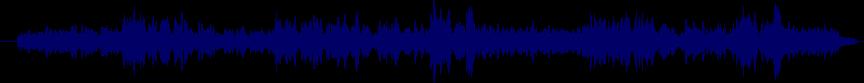 waveform of track #14735