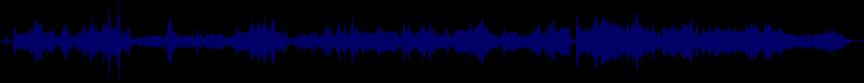 waveform of track #14753