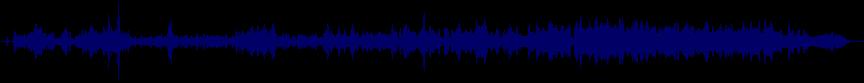 waveform of track #14757