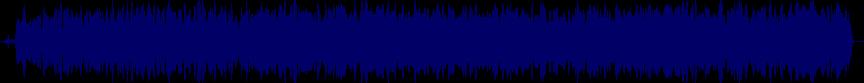 waveform of track #14793