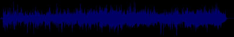 waveform of track #147021