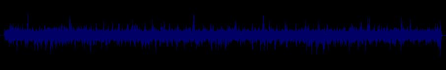 waveform of track #147051