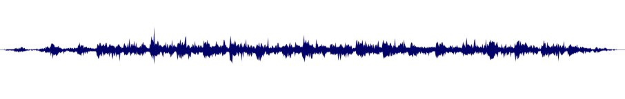waveform of track #147066