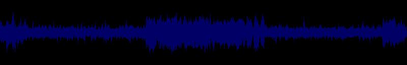 waveform of track #147183