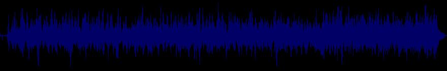 waveform of track #147266