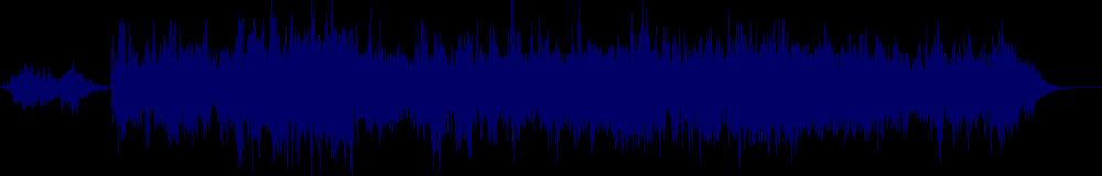 waveform of track #147308