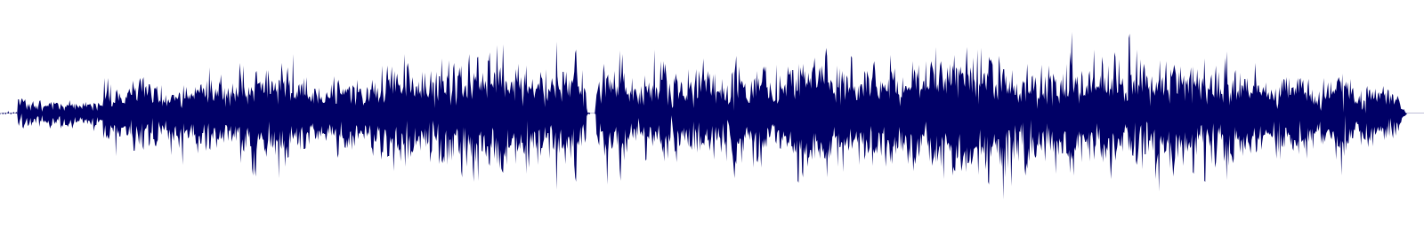waveform of track #147456