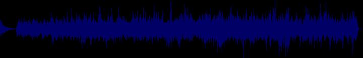 waveform of track #147805