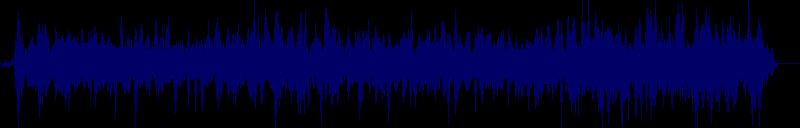waveform of track #147832
