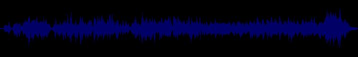 waveform of track #147946