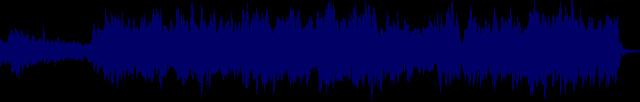 waveform of track #147983