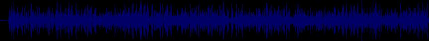 waveform of track #14801
