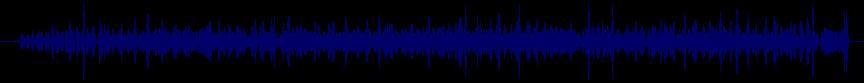 waveform of track #14808