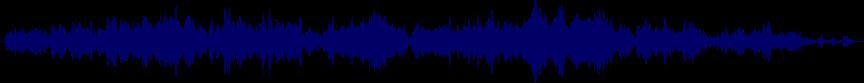 waveform of track #14828