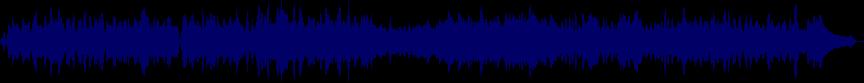 waveform of track #14830