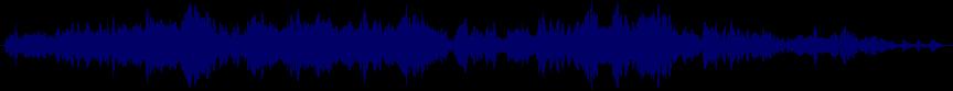 waveform of track #14882