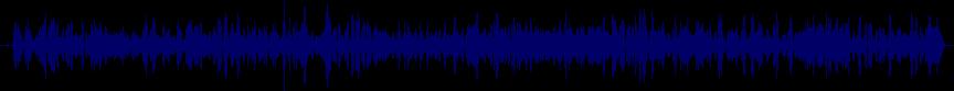 waveform of track #14897