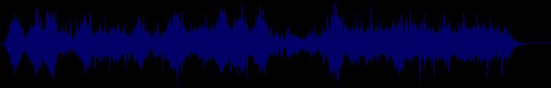 waveform of track #148037