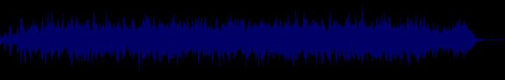 waveform of track #148166