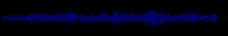 waveform of track #148194