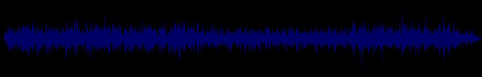 waveform of track #148266