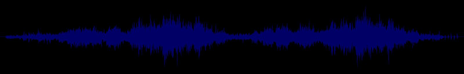 waveform of track #148353
