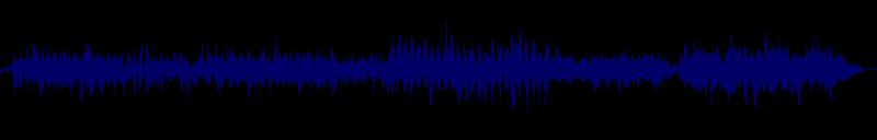 waveform of track #148442