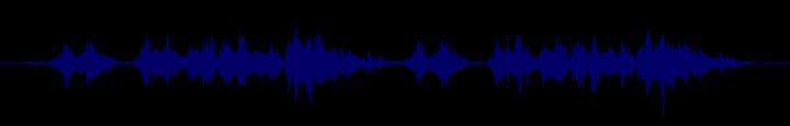 waveform of track #148519