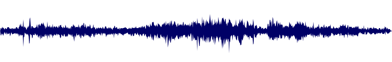 waveform of track #148537
