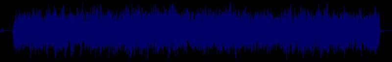 waveform of track #148563