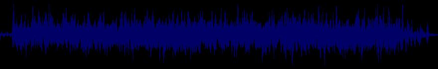 waveform of track #148575
