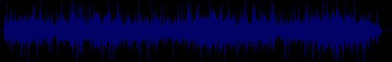 waveform of track #148587
