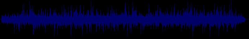 waveform of track #148640