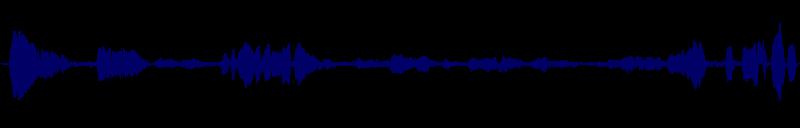 waveform of track #148670