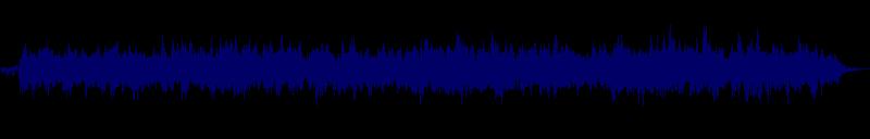 waveform of track #148680