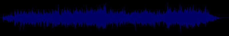 waveform of track #148691