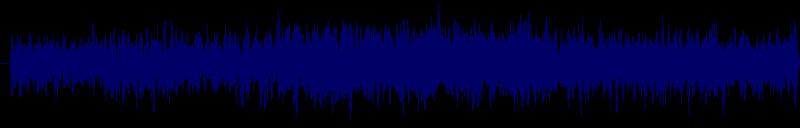 waveform of track #148695