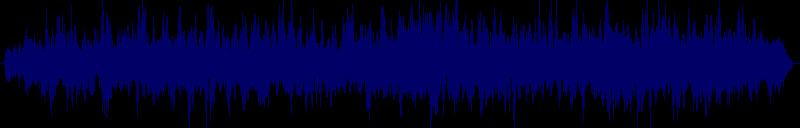waveform of track #148705