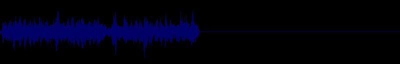 waveform of track #148823